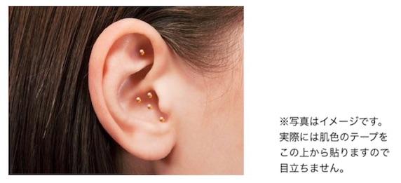 耳つぼの位置